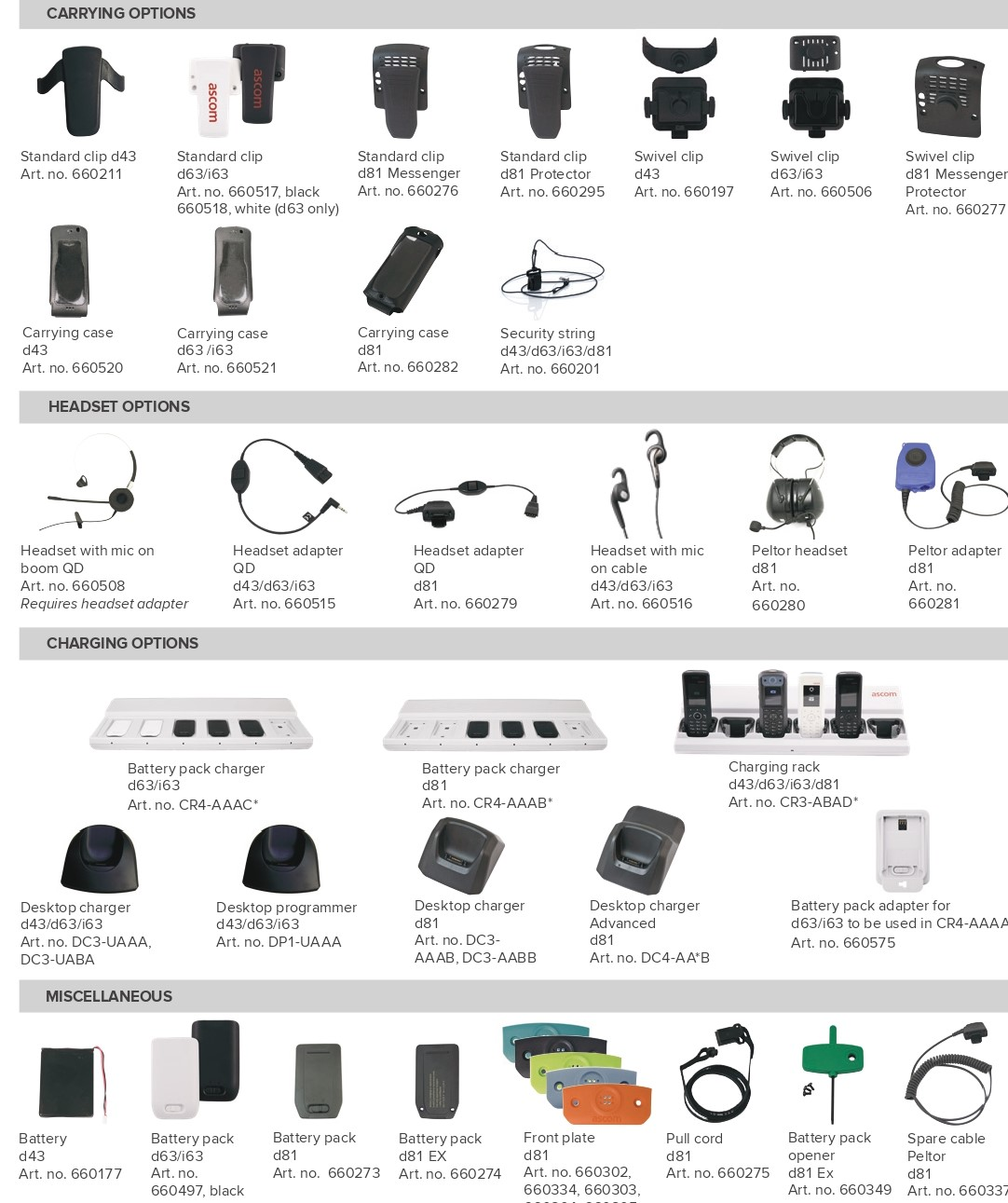 Accessories Mobile Devices